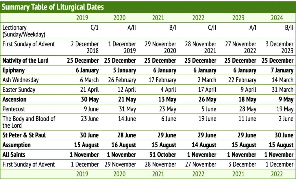 Catholic Church Calendar 2022.Liturgical Calendar Sacred Heart Catholic Church Hillsborough